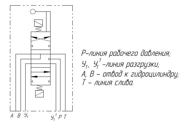 Электрогидрораспределитель ЭГР схема