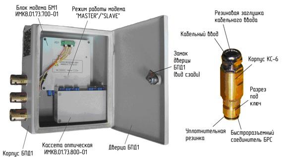 Блок передачи данных шахтовый Ильма