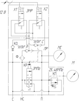 Автомат разгрузки электрогидравлика
