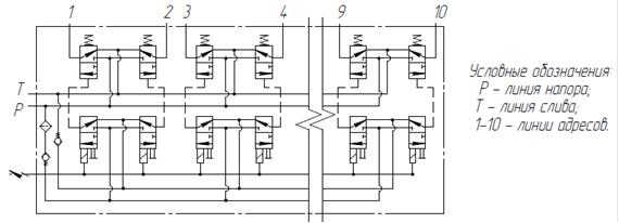 Блок управления электрогидравлический ИМКВ.16.85.000_ГС