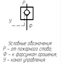 Клапан орошения гидравлическая схема