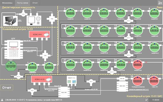 SCADA визуализация у диспетчера шахты